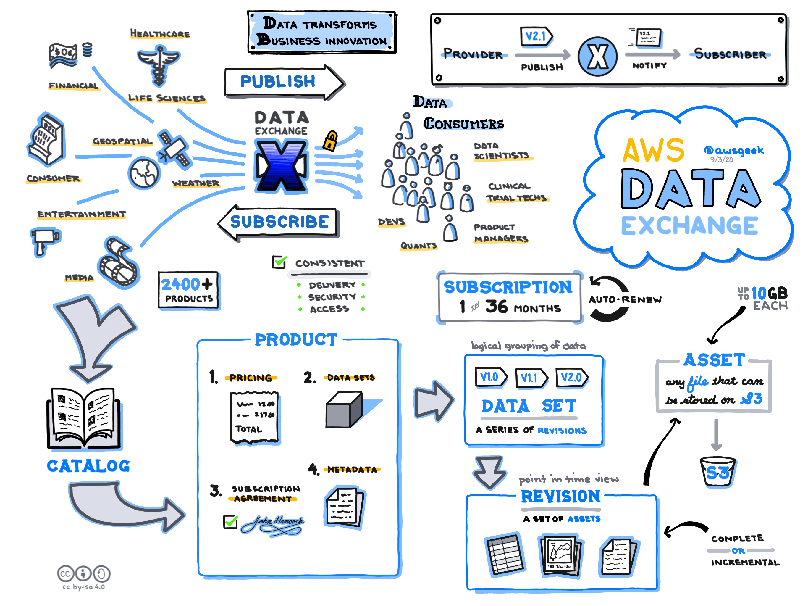 AWS-Data-Exchange.jpg