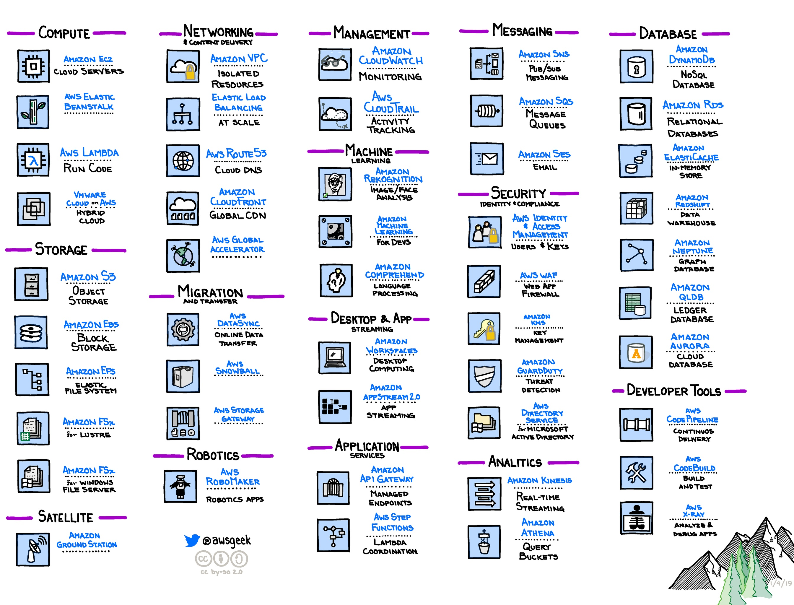 AWS-Icons.jpg