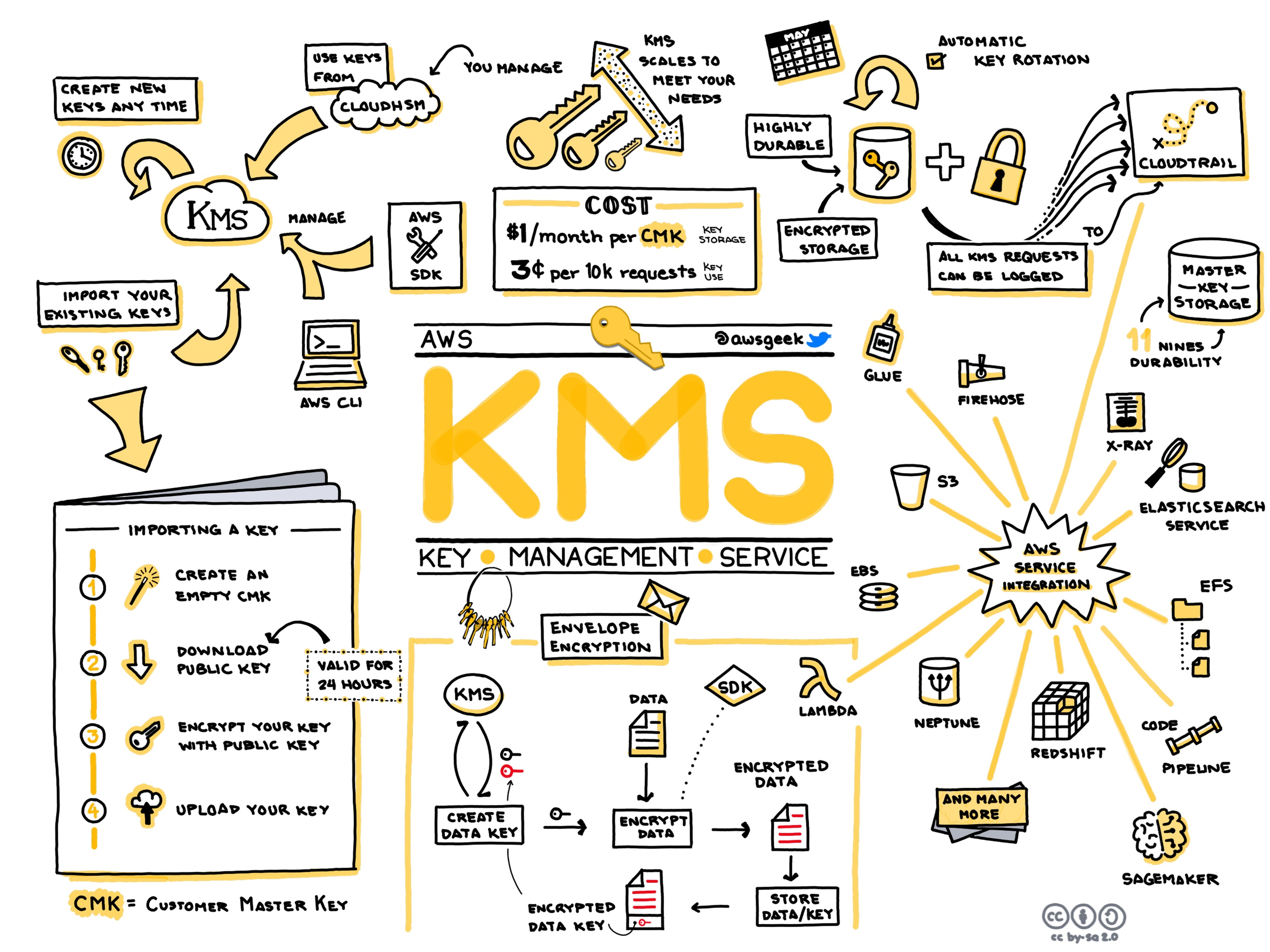 AWS-KMS.jpg