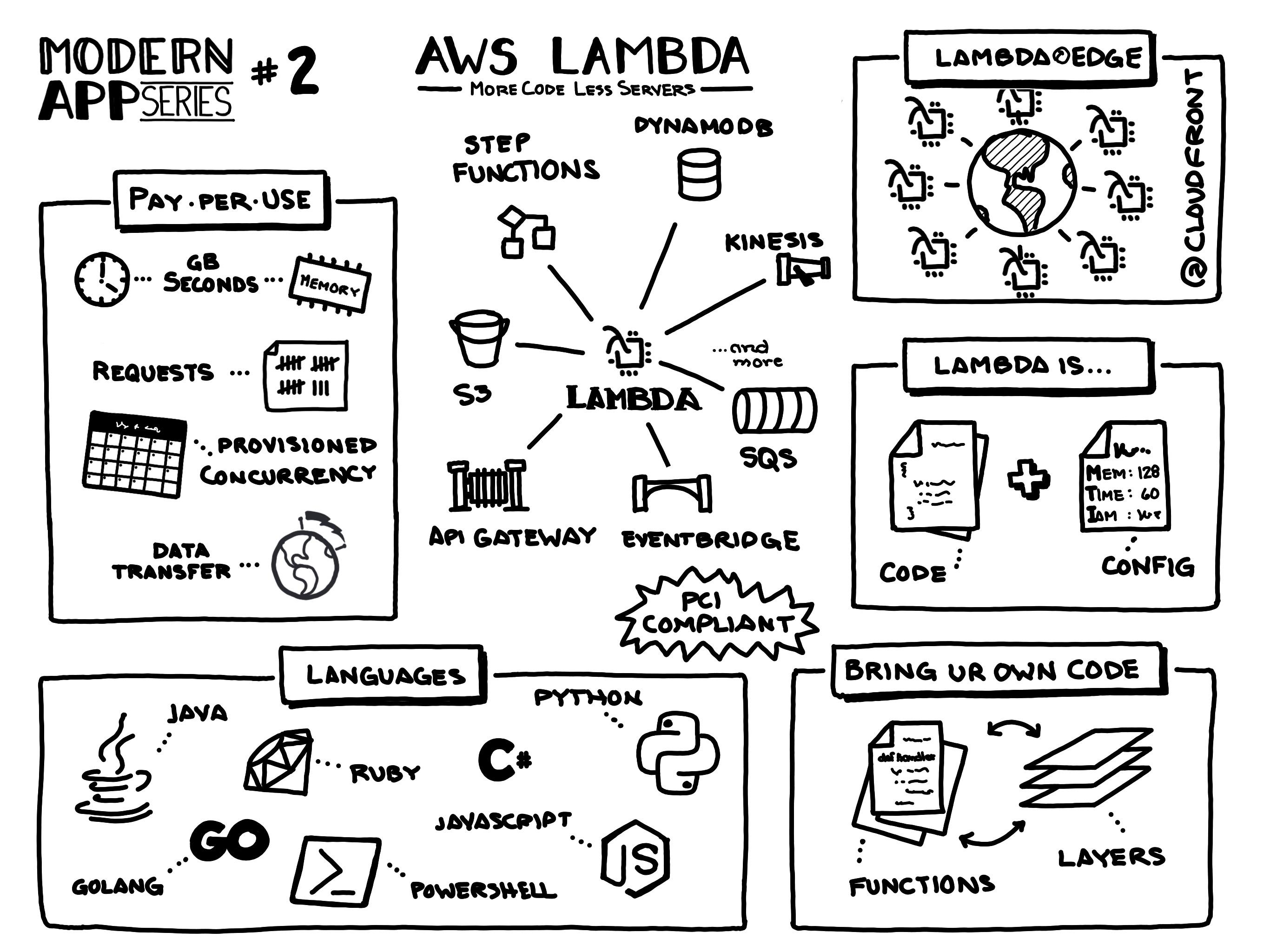 AWS-Lambda.jpg