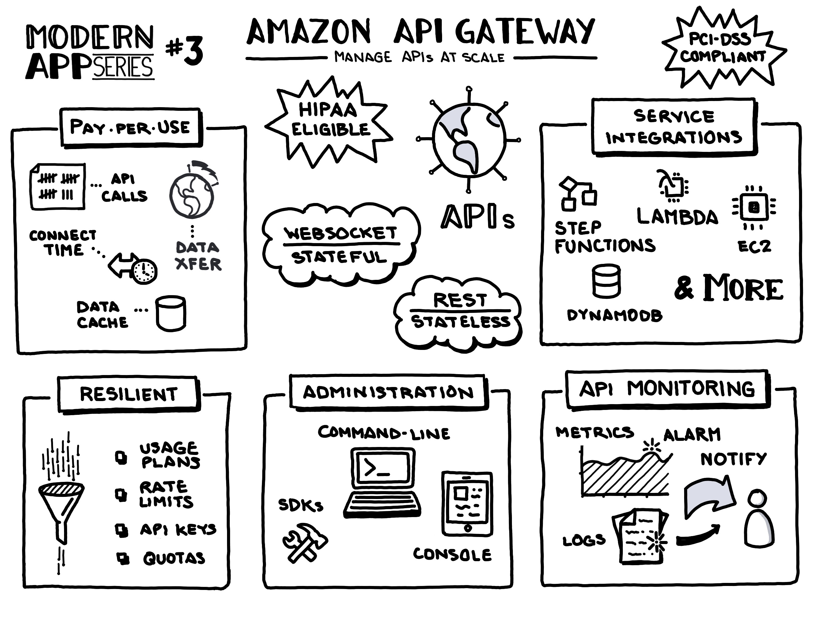 Amazon-API-Gateway.jpg