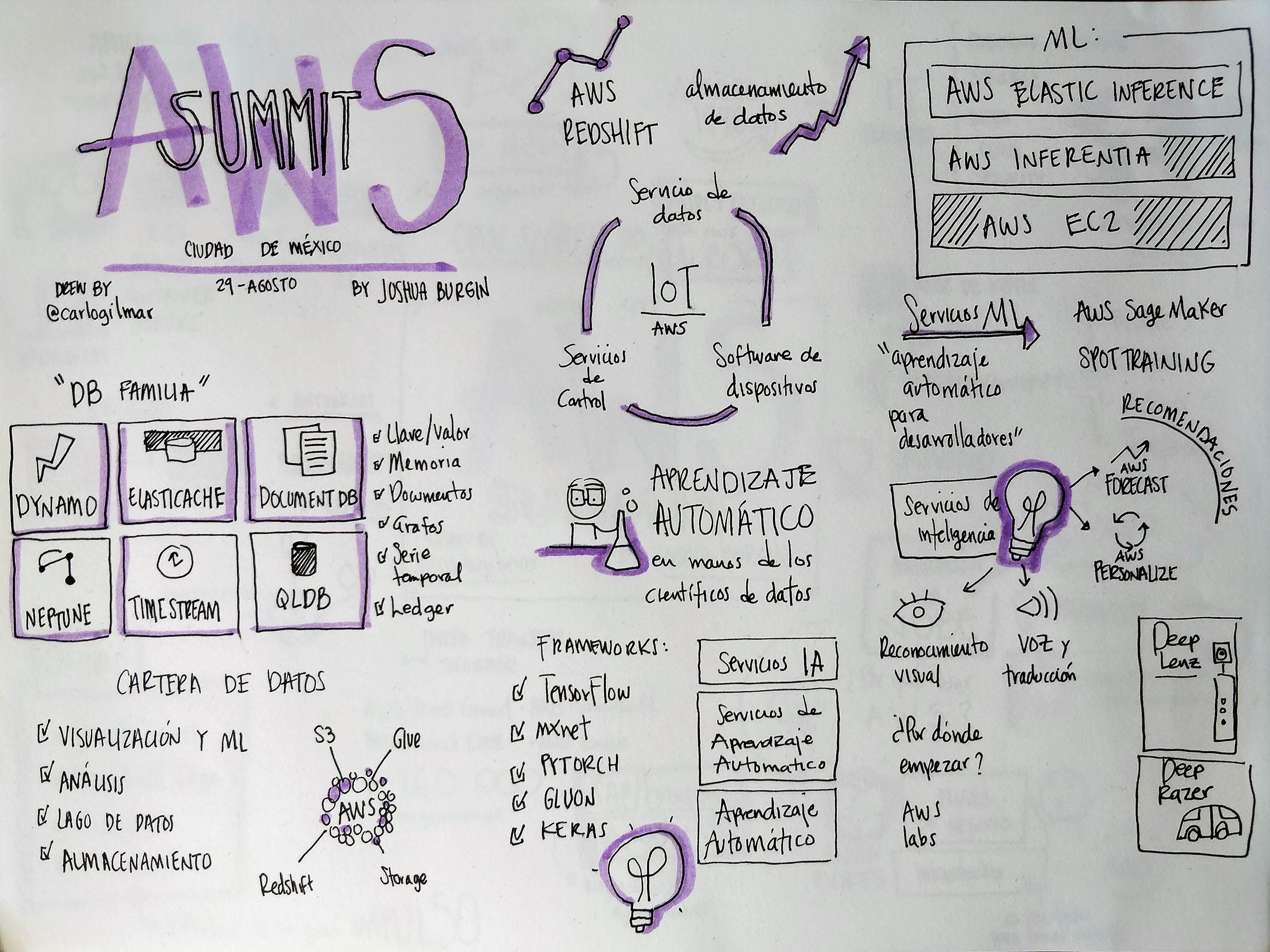 Joshua-Burgin-Keynote-2.jpg
