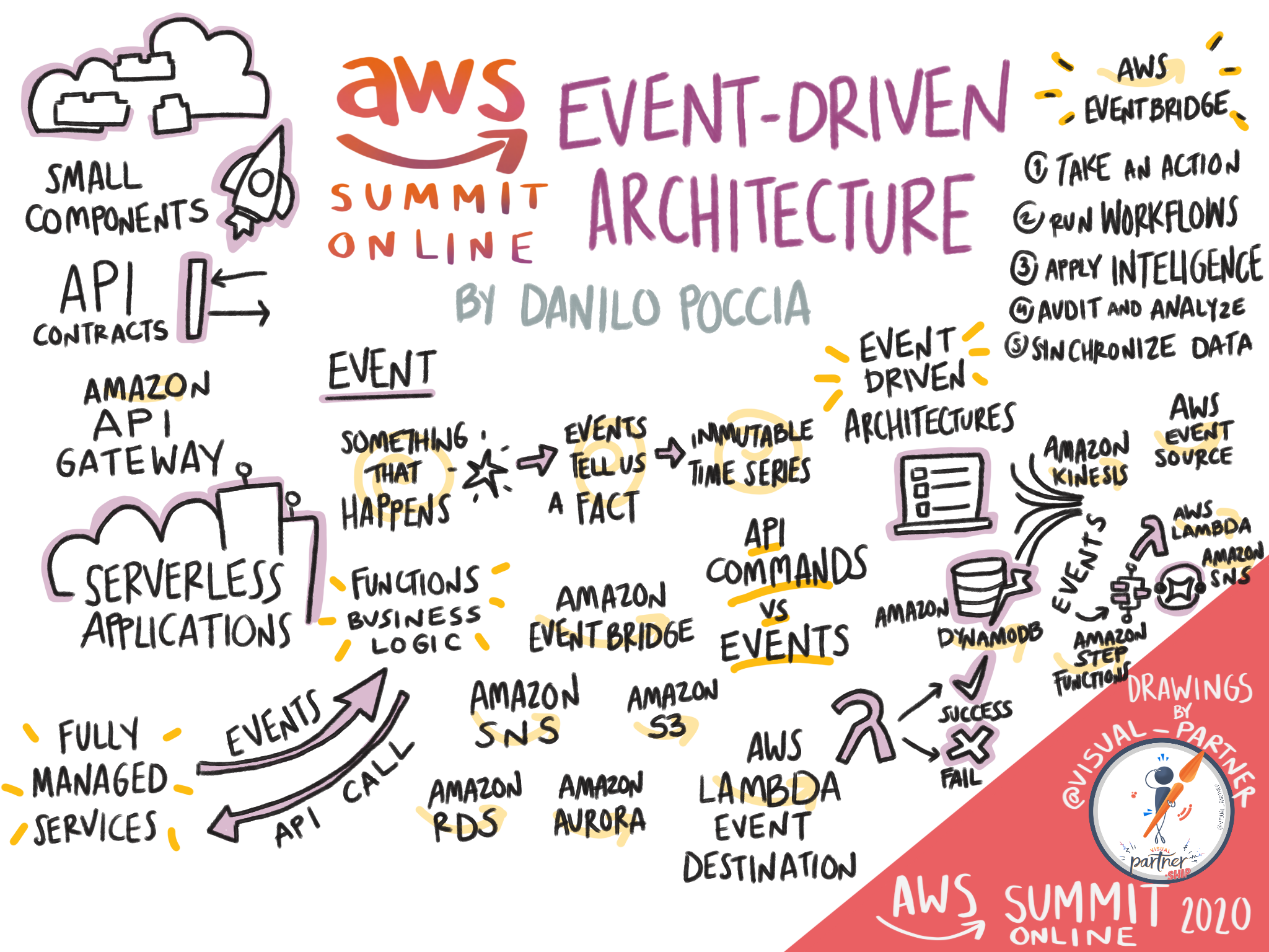 Event-Driven-Architecture.png