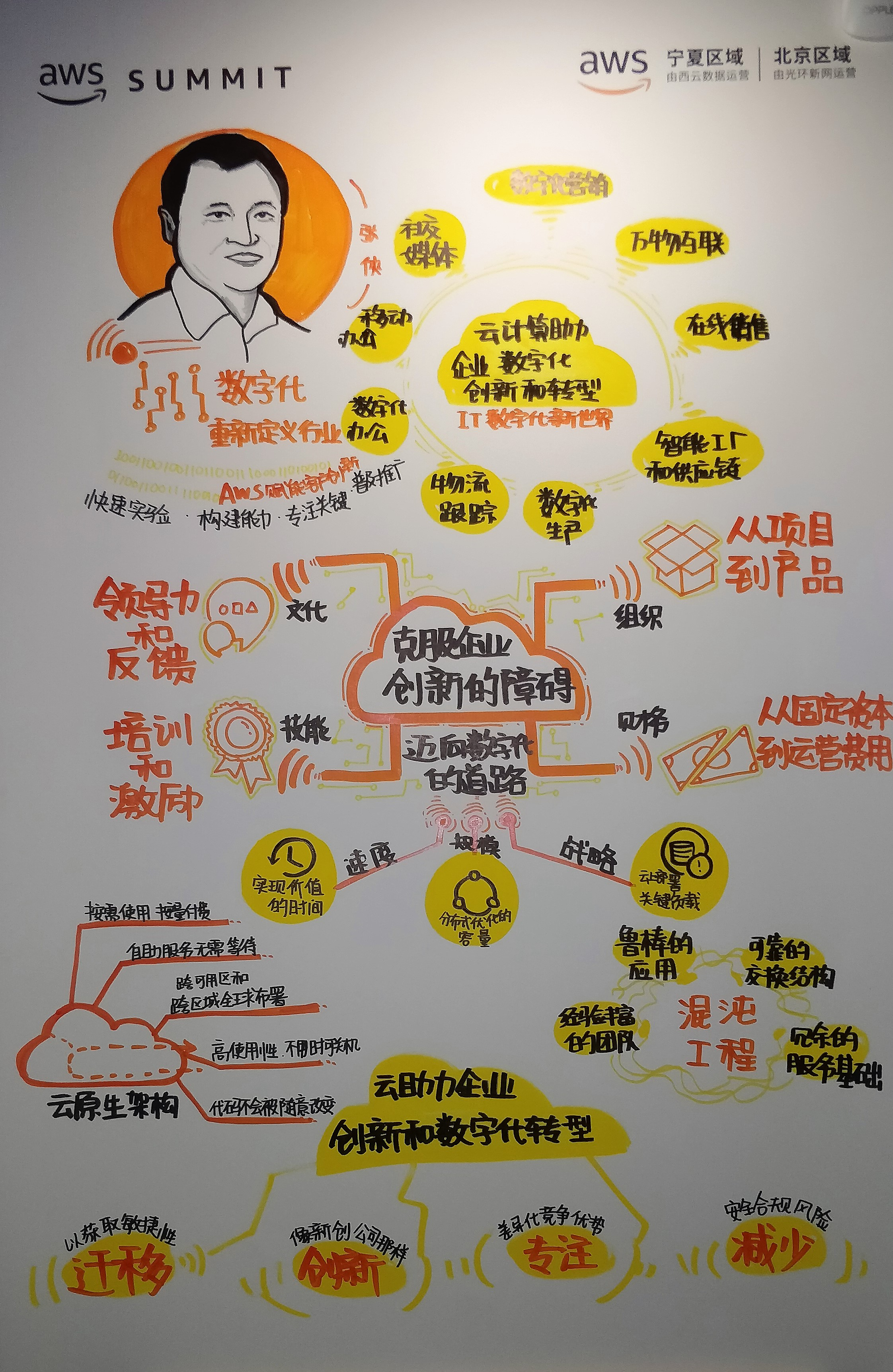 Dr-Zhang-Xia-Keynote.jpg