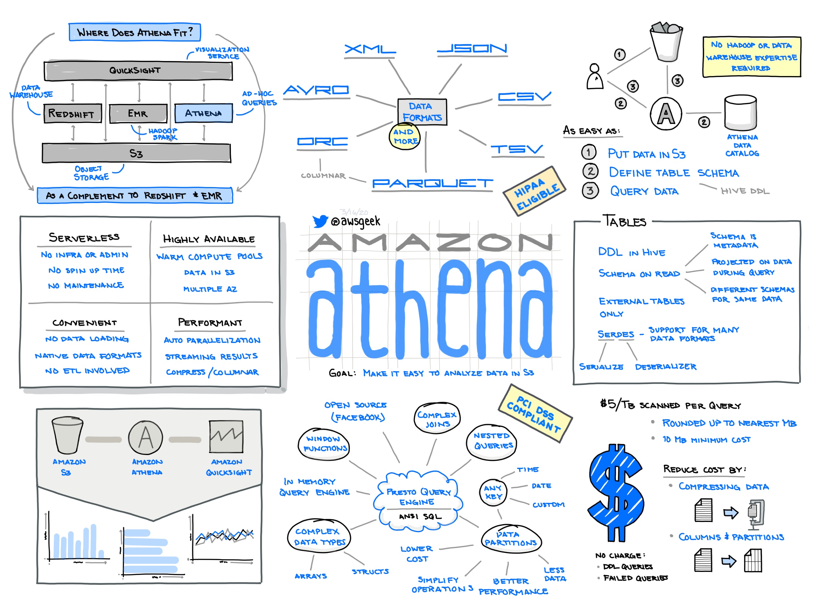 Amazon-Athena.jpg