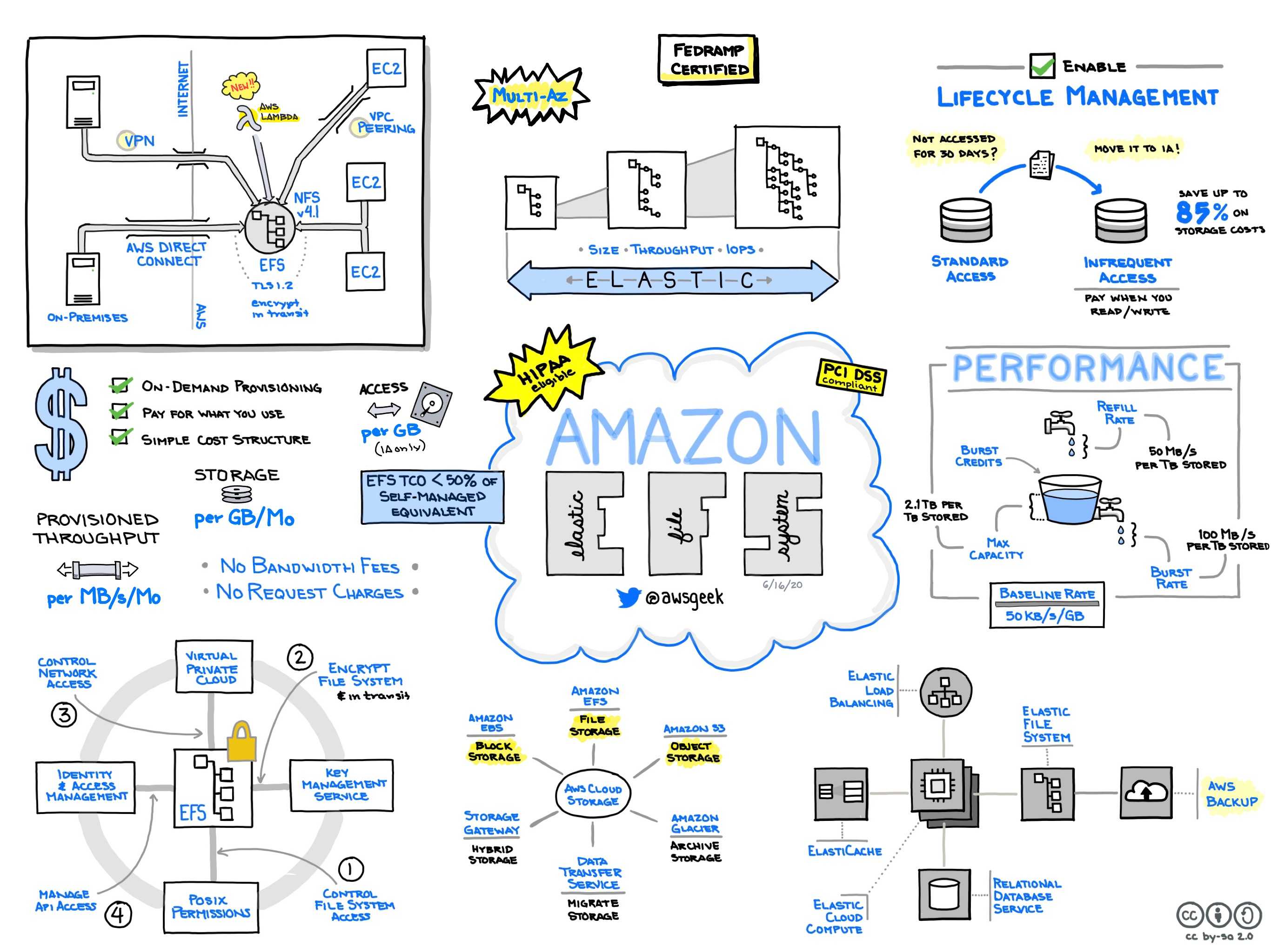 Amazon-EFS.jpg