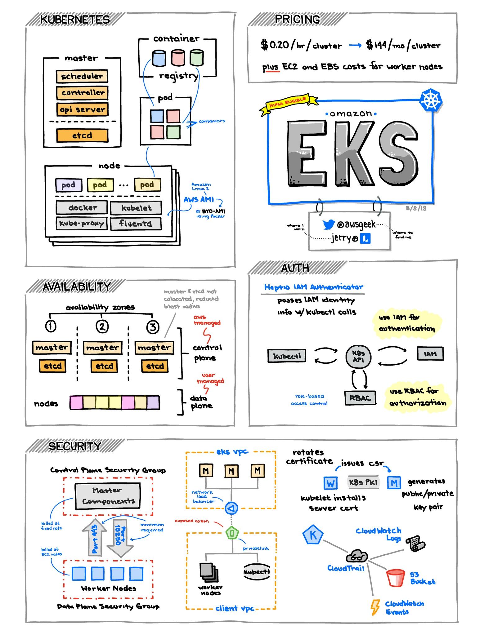 Amazon-EKS.jpg