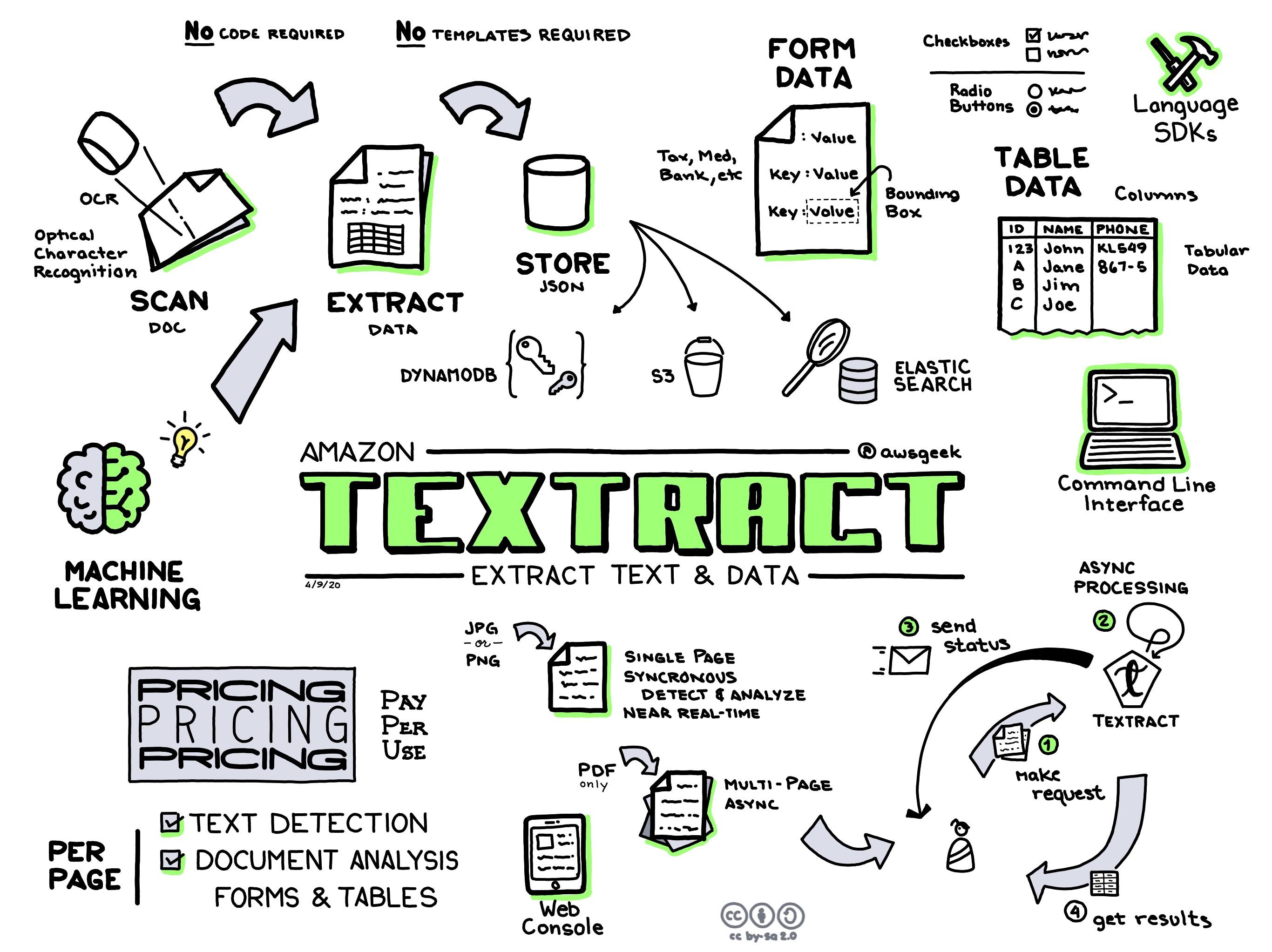 Amazon-Textract.jpg
