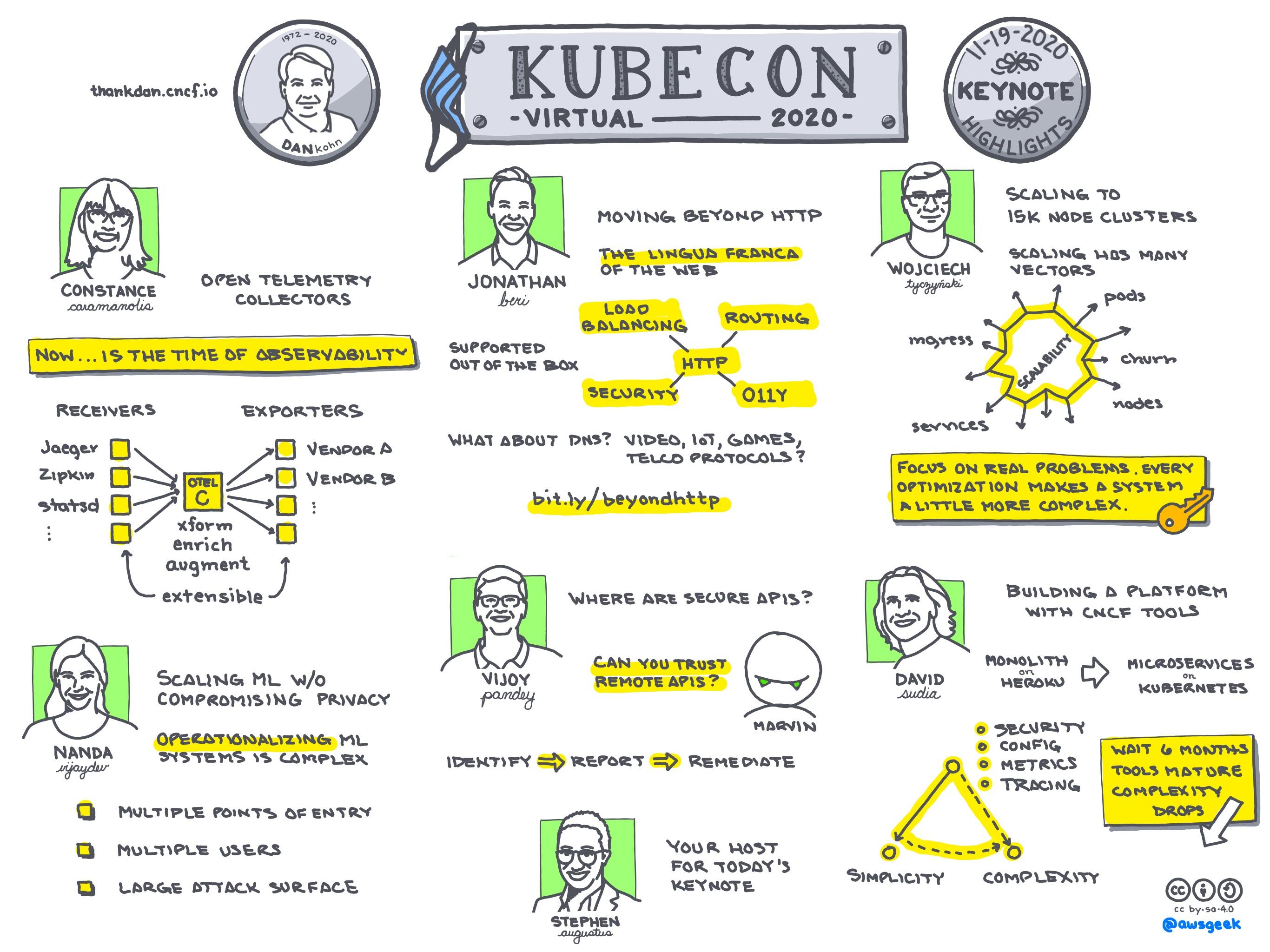 Day-2-Keynote.jpg