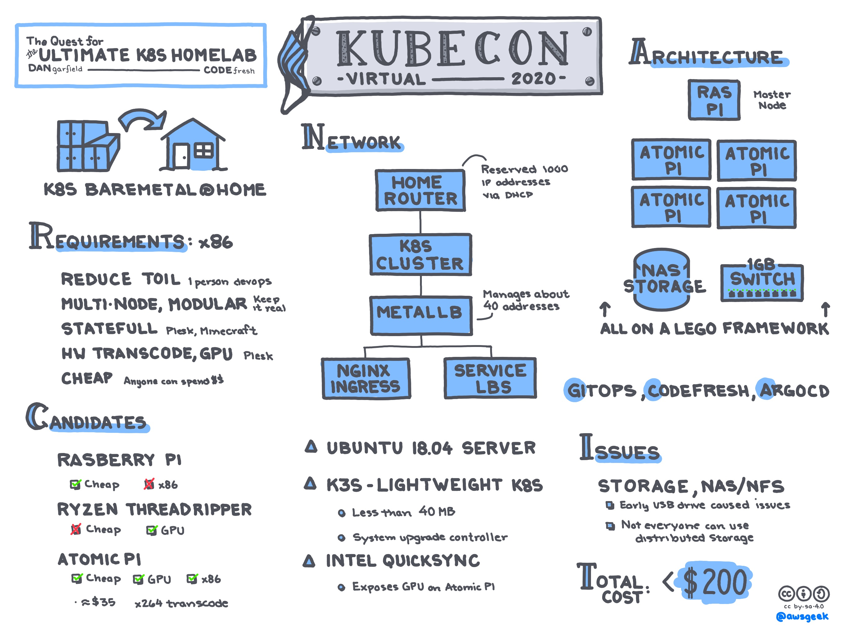 The-Quest-for-the-Ultimate-Kubernetes-Homelab.jpg