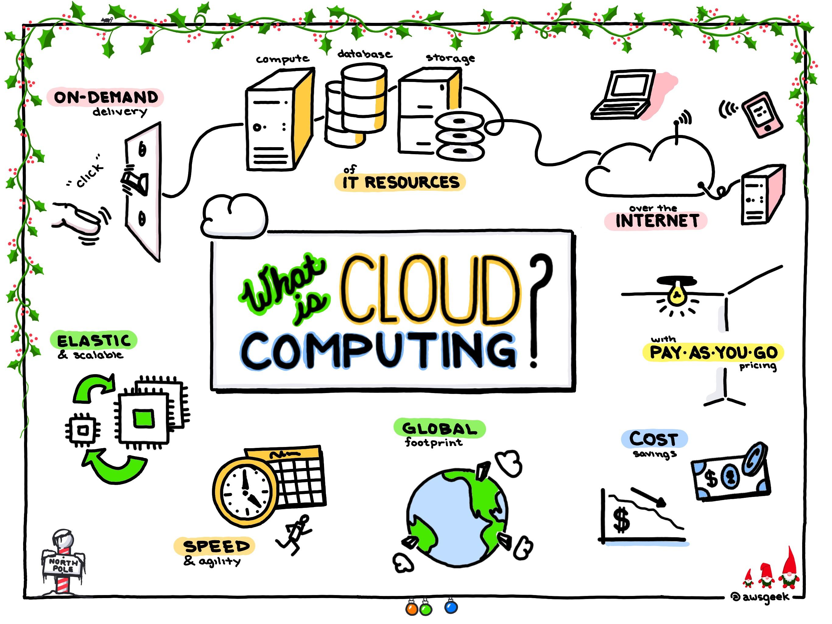 What-is-Cloud-Computing.jpg